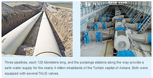 water transmission pipeline ankara